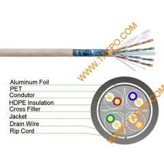 4 paires CAT6 FTP cuivre nu AWG 23 conducteur solide câble LAN 305m / roll