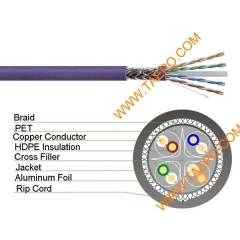 4 paires CAT6 S/FTP cuivre nu AWG 23 conducteur solide câble LAN 305m / roll