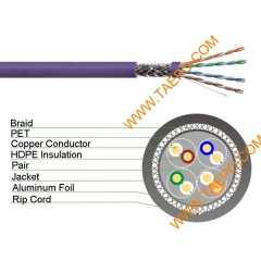 4 paires CAT5E S/FTP cuivre nu AWG 24 conducteur solide câble LAN 305m / roll