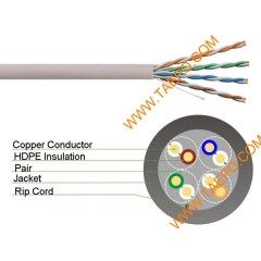 4 paires CAT5E UTP cuivre nu AWG 24 conducteur solide câble LAN 305m / roll