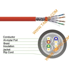 4 paires CAT7 S/FTP cuivre nu AWG 23 conducteur solide câble LAN 305m / roll