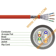 4 paires CAT7A S/FTP cuivre nu AWG 23 conducteur solide câble LAN 305m / roll